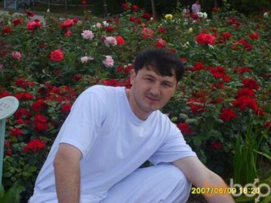 ���� ������� davronbek, ��������, ����������, 37