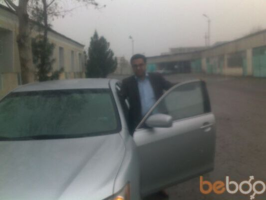 ���� ������� bbayram29, �������, ������������, 34